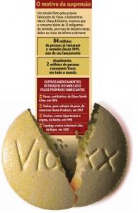 Vioxx e outros remédios proibidos - Clique para ampliar